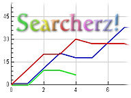 Searcherz!